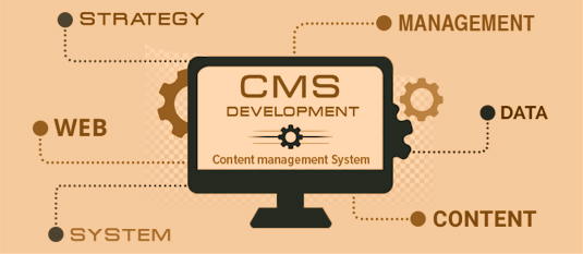 Sophisticated Content Management system