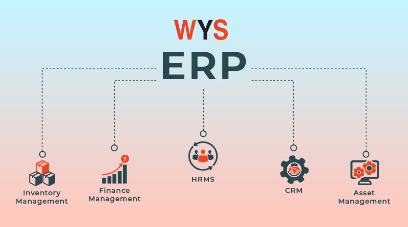 WYS Enterprise Solutions - Company